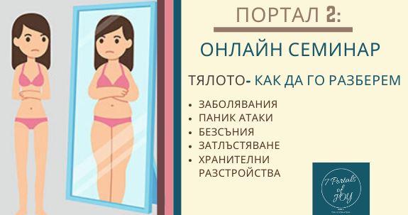 Вашата връзка с тялото